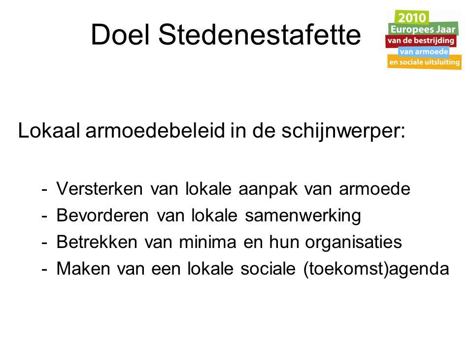 7 overige EU-projecten Almere doet mee.