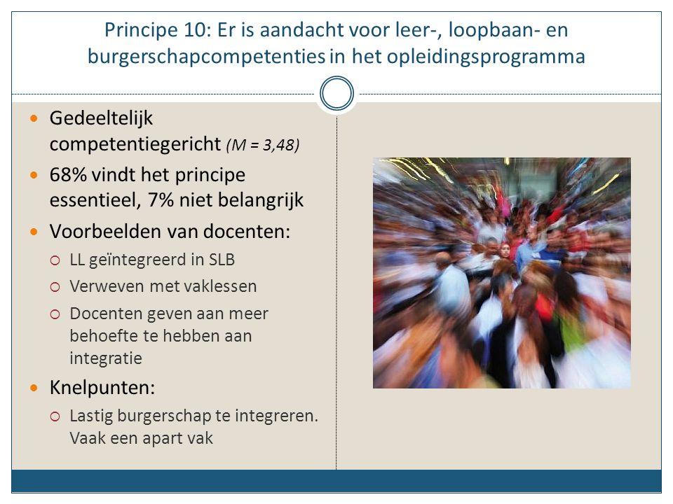 Principe 10: Er is aandacht voor leer-, loopbaan- en burgerschapcompetenties in het opleidingsprogramma Gedeeltelijk competentiegericht (M = 3,48) 68%