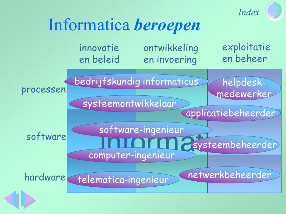 Index Informatica beroepen informatica hardware software processen innovatie en beleid ontwikkeling en invoering exploitatie en beheer netwerkbeheerde