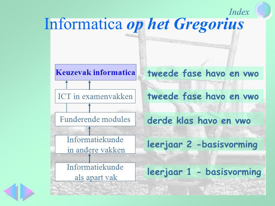 Index Informatica op het Gregorius derde klas havo en vwo tweede fase havo en vwo leerjaar 2 -basisvorming leerjaar 1 - basisvorming tweede fase havo