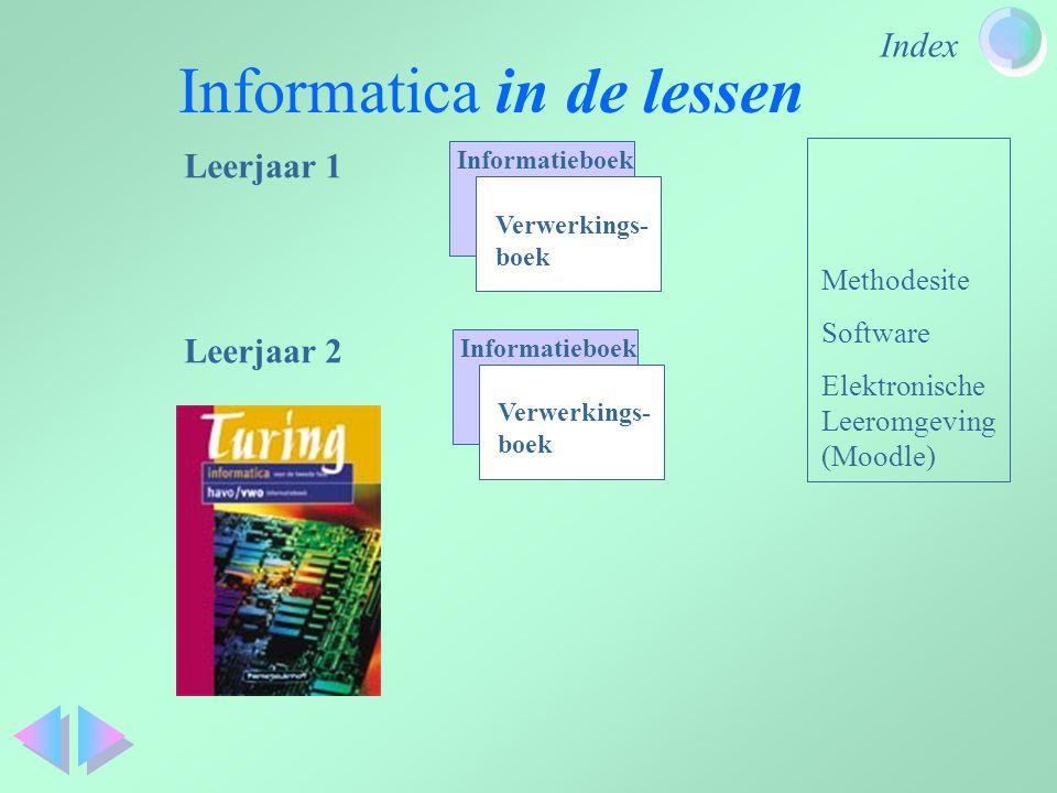 Index Informatica in de lessen Methodesite Software Elektronische Leeromgeving (Moodle) Informatieboek Verwerkings- boek Informatieboek Verwerkings- b