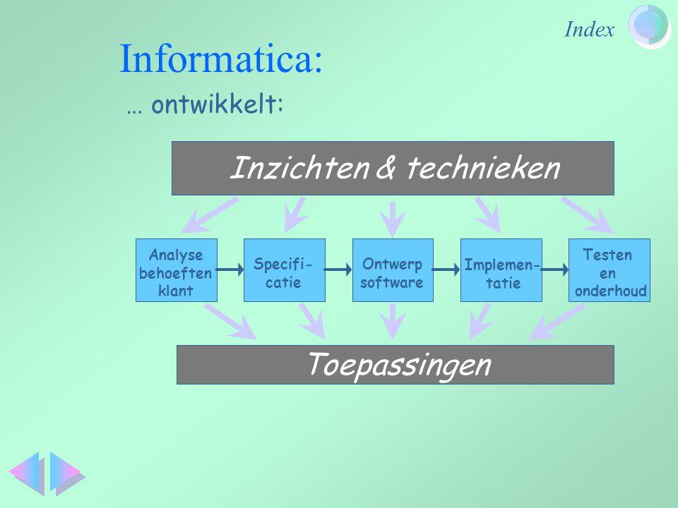 Index Informatica: Inzichten & technieken Toepassingen Analyse behoeften klant Testen en onderhoud Ontwerp software Specifi- catie Implemen- tatie … o