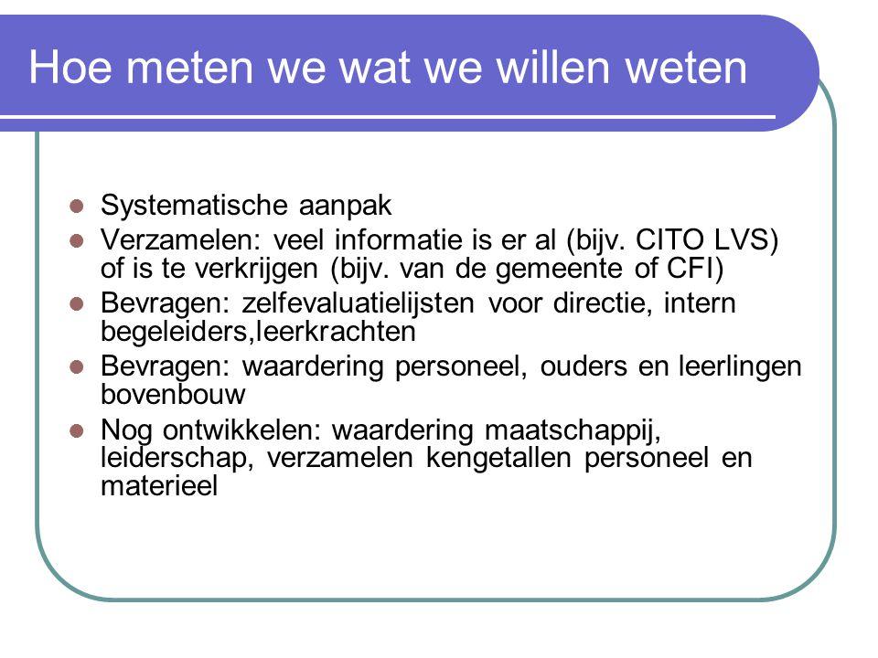 Hoe meten we wat we willen weten Systematische aanpak Verzamelen: veel informatie is er al (bijv.