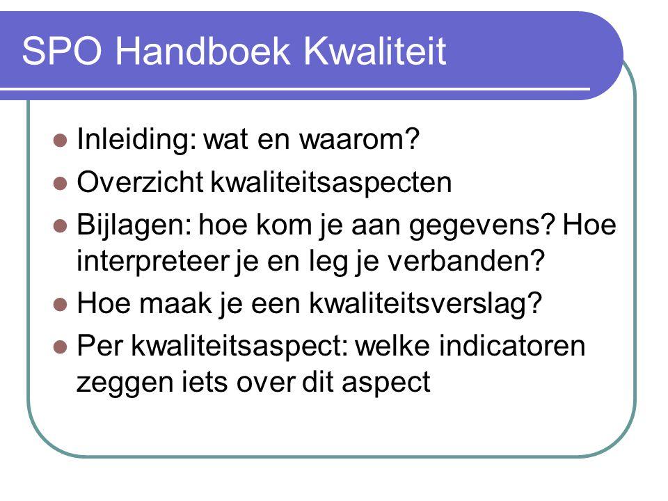 SPO Handboek Kwaliteit Inleiding: wat en waarom.