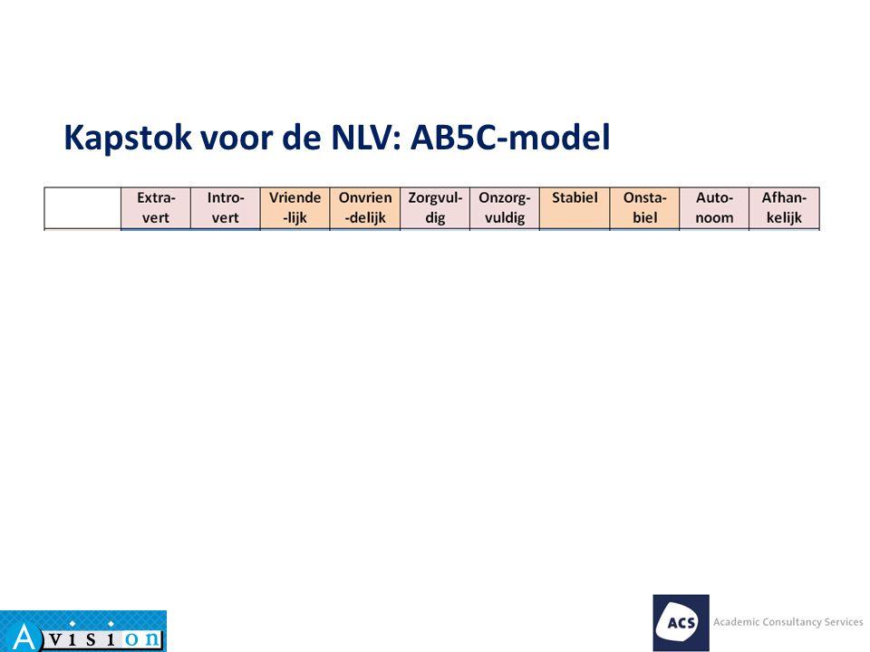 Kapstok voor de NLV: AB5C-model