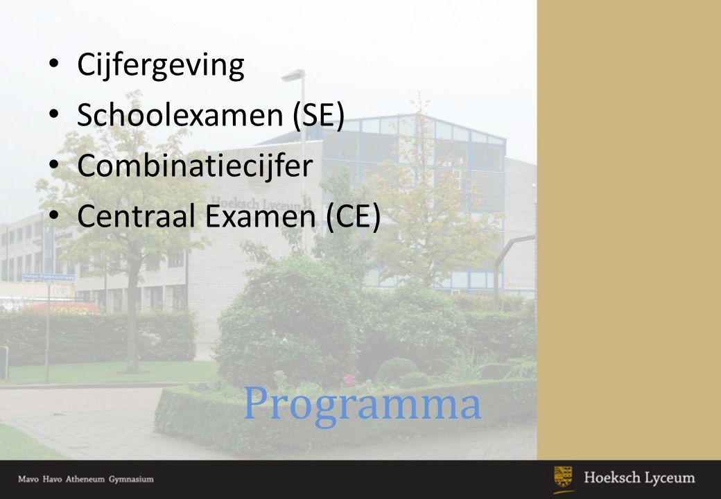 Cijfergeving Eindcijfer -> cijfer op eindcijferlijst : (SE cijfer + CE cijfer) / 2 Eindcijfer wordt bepaald door cijfer van SE en CE te middelen SE-cijfer is gewogen gemiddelde van alle schoolexamencijfers Niet alle vakken hebben een CE-cijfer