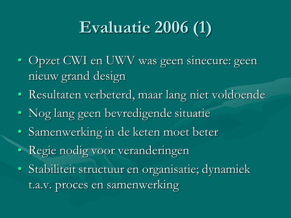Evaluatie 2006 (1) Opzet CWI en UWV was geen sinecure: geen nieuw grand designOpzet CWI en UWV was geen sinecure: geen nieuw grand design Resultaten verbeterd, maar lang niet voldoendeResultaten verbeterd, maar lang niet voldoende Nog lang geen bevredigende situatieNog lang geen bevredigende situatie Samenwerking in de keten moet beterSamenwerking in de keten moet beter Regie nodig voor veranderingenRegie nodig voor veranderingen Stabiliteit structuur en organisatie; dynamiek t.a.v.