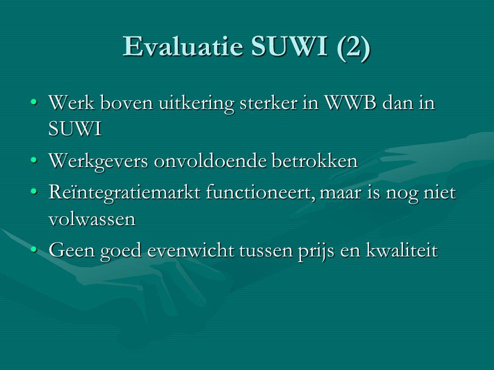 Evaluatie SUWI (2) Werk boven uitkering sterker in WWB dan in SUWIWerk boven uitkering sterker in WWB dan in SUWI Werkgevers onvoldoende betrokkenWerkgevers onvoldoende betrokken Reïntegratiemarkt functioneert, maar is nog niet volwassenReïntegratiemarkt functioneert, maar is nog niet volwassen Geen goed evenwicht tussen prijs en kwaliteitGeen goed evenwicht tussen prijs en kwaliteit