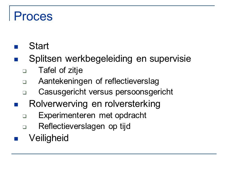 Proces Start Splitsen werkbegeleiding en supervisie  Tafel of zitje  Aantekeningen of reflectieverslag  Casusgericht versus persoonsgericht Rolverw