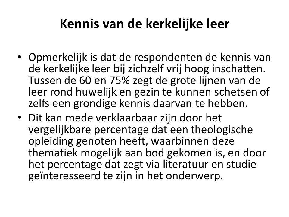 Kennis van de kerkelijke leer Opmerkelijk is dat de respondenten de kennis van de kerkelijke leer bij zichzelf vrij hoog inschatten.