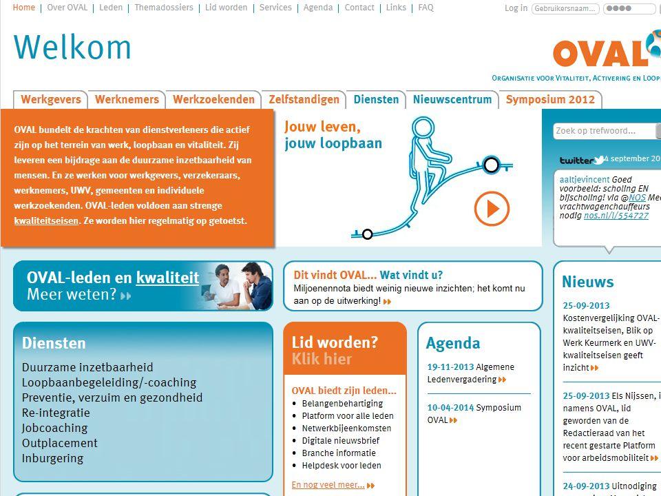 13 Vragen? Petra van de Goorbergh info@oval.nl 06-51111415