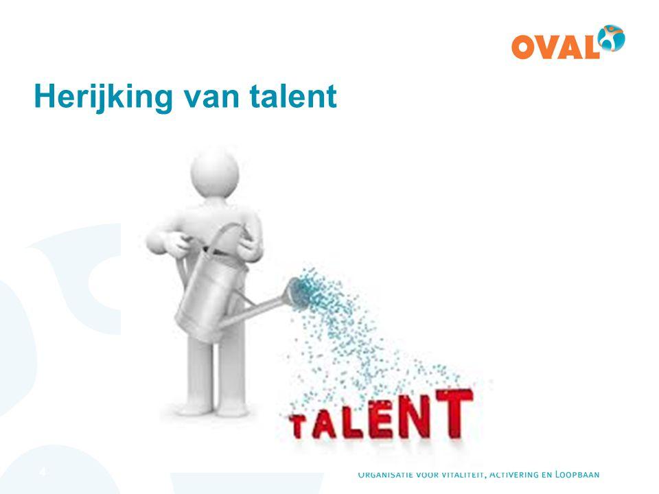 4 Herijking van talent