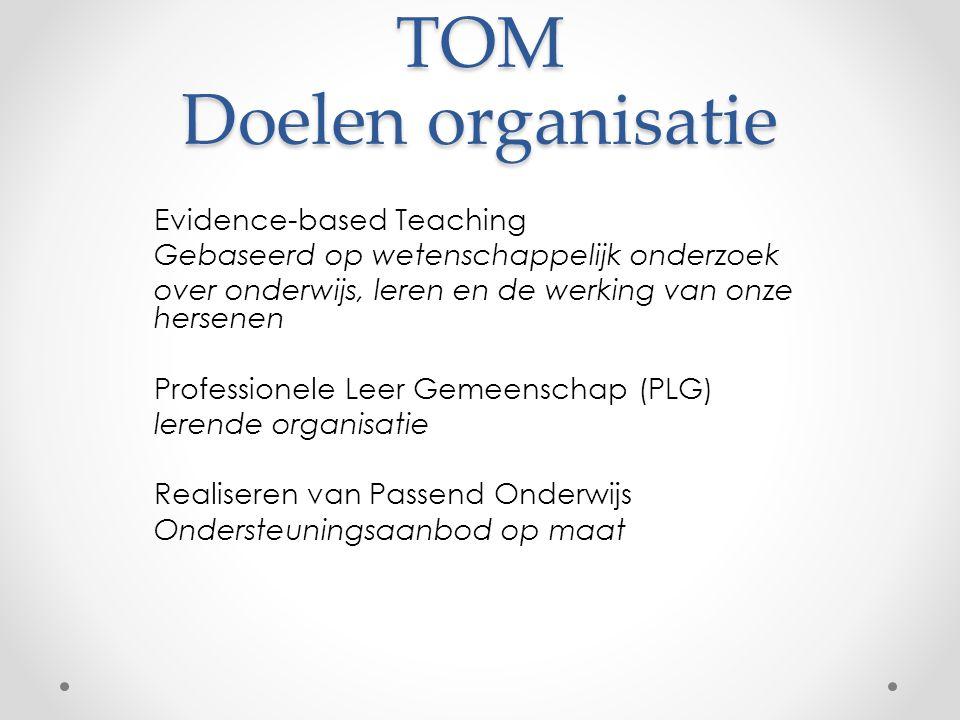 TOM Doelen organisatie Evidence-based Teaching Gebaseerd op wetenschappelijk onderzoek over onderwijs, leren en de werking van onze hersenen Professionele Leer Gemeenschap (PLG) lerende organisatie Realiseren van Passend Onderwijs Ondersteuningsaanbod op maat