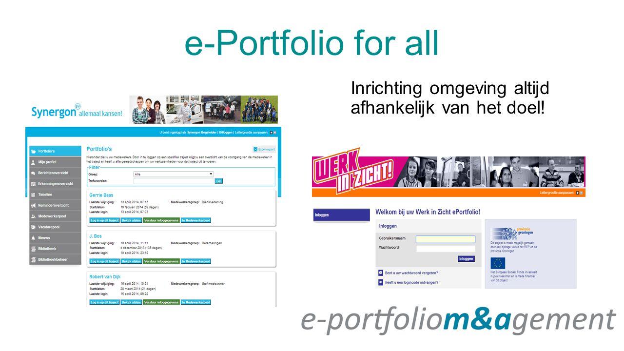 e-Portfolio for all Inrichting omgeving altijd afhankelijk van het doel!