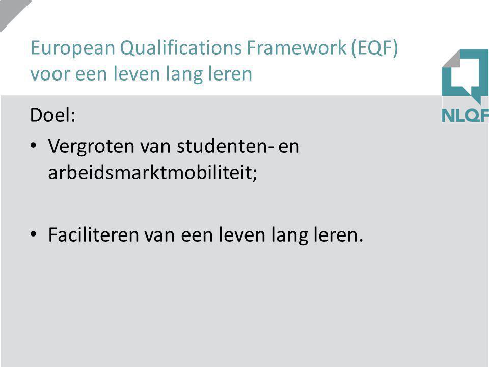 Nederland Nationaal kwalificatieraamwerk: het NLQF; Het NLQF beschrijft alle kwalificatieniveaus binnen Nederland met één begrippenkader; De niveaus van het NLQF zijn gekoppeld aan de niveaus van het EQF.