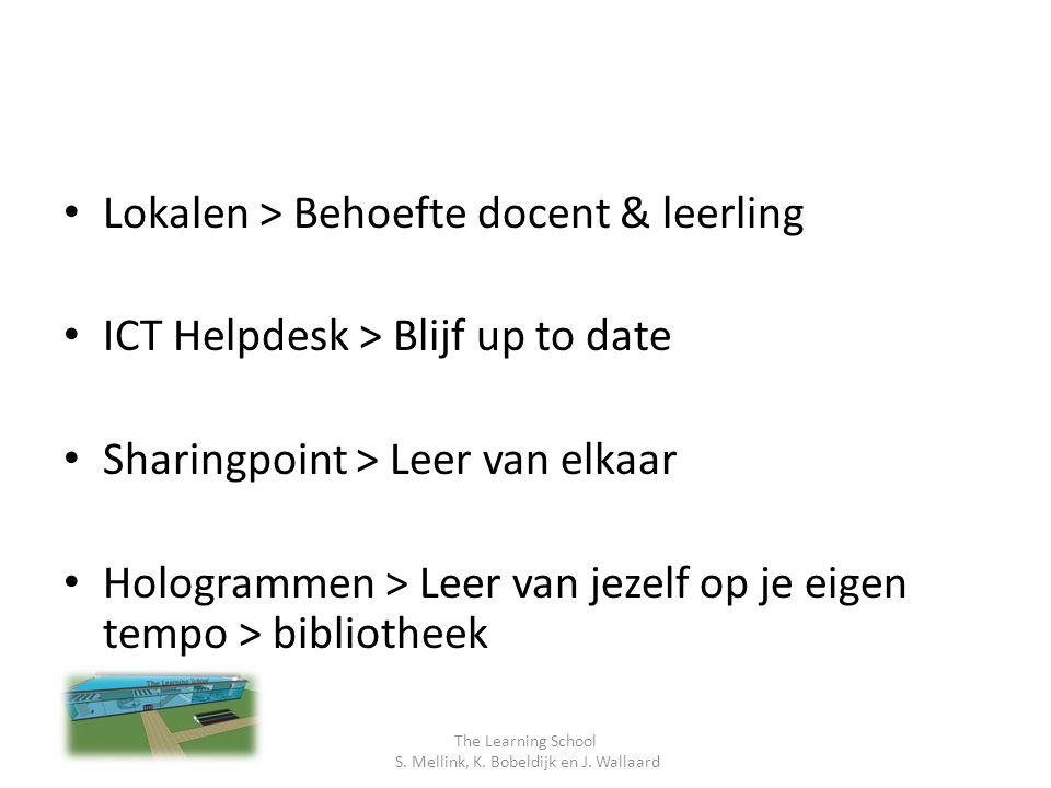 Lokalen > Behoefte docent & leerling ICT Helpdesk > Blijf up to date Sharingpoint > Leer van elkaar Hologrammen > Leer van jezelf op je eigen tempo > bibliotheek The Learning School S.
