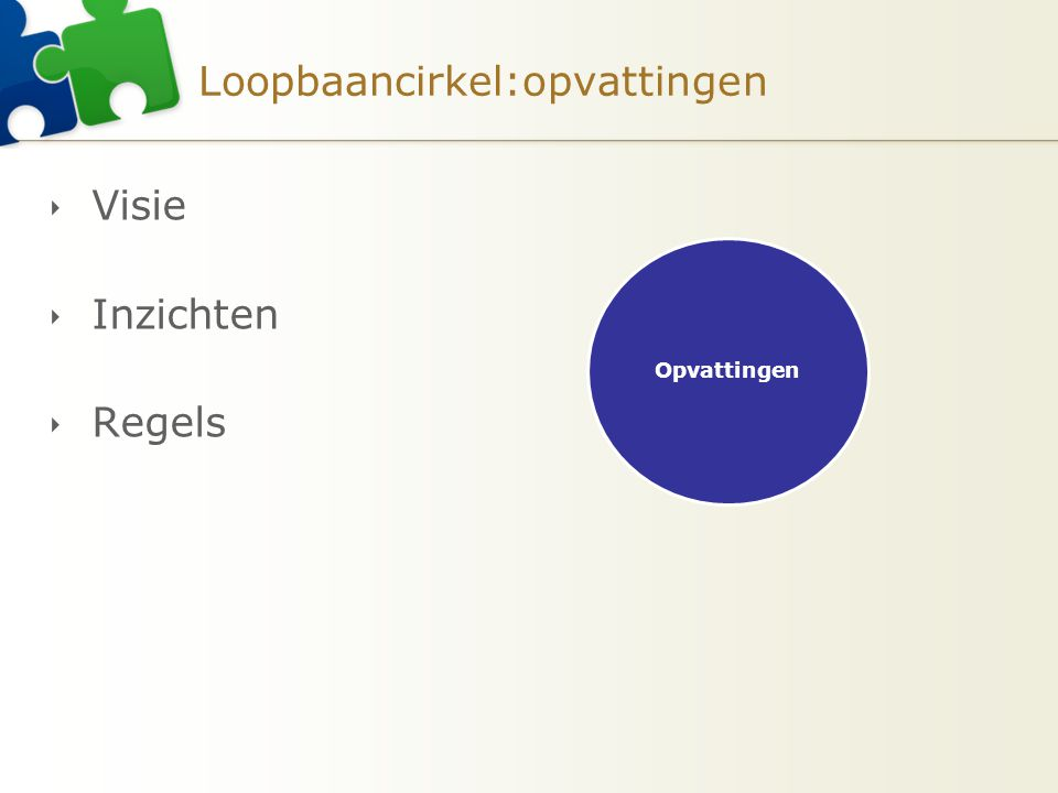 Loopbaancirkel:opvattingen  Visie  Inzichten  Regels Opvattingen