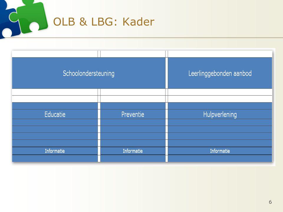 OLB & LBG: Principes 7