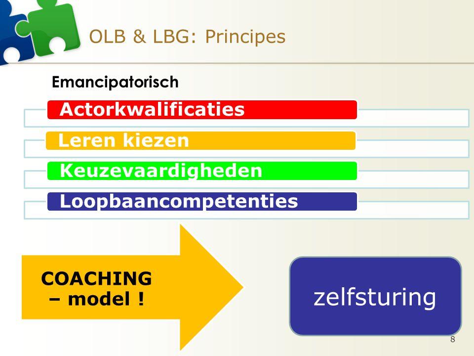 8 ActorkwalificatiesLeren kiezenKeuzevaardighedenLoopbaancompetenties COACHING – model .
