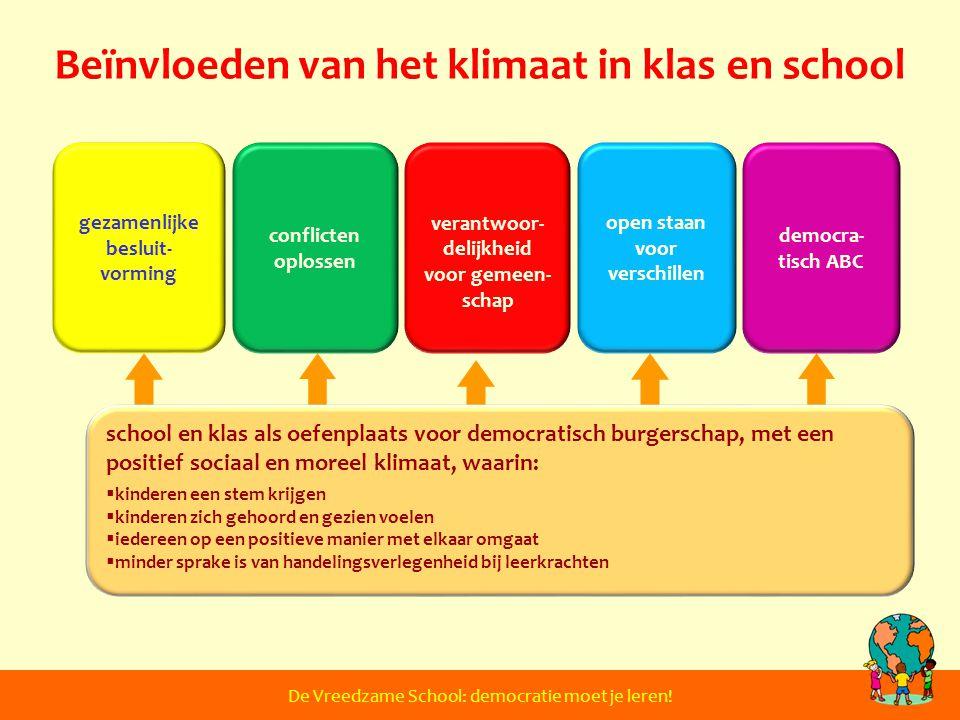 Beïnvloeden van het klimaat in klas en school De Vreedzame School: democratie moet je leren! conflicten oplossen verantwoor- delijkheid voor gemeen- s