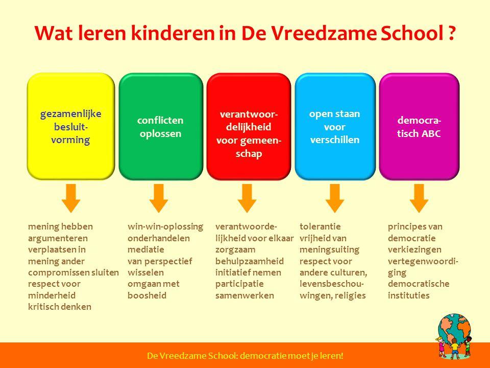 Wat leren kinderen in De Vreedzame School ? De Vreedzame School: democratie moet je leren! conflicten oplossen verantwoor- delijkheid voor gemeen- sch