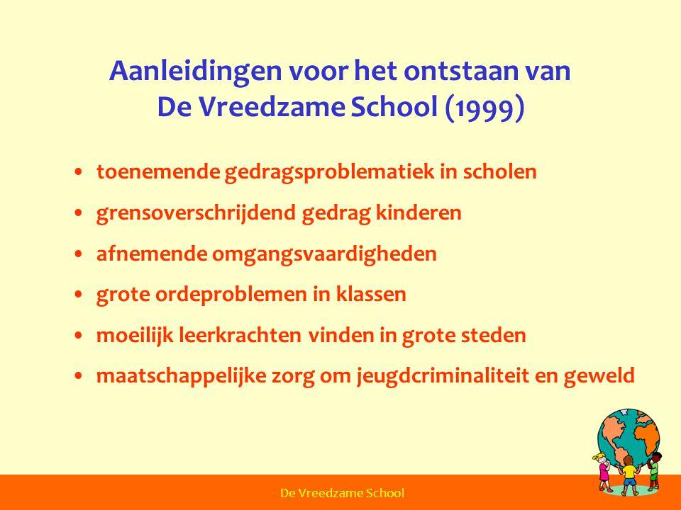 Aanleidingen voor het ontstaan van De Vreedzame School (1999) toenemende gedragsproblematiek in scholen grensoverschrijdend gedrag kinderen afnemende