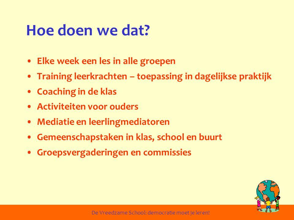 Hoe doen we dat? Elke week een les in alle groepen Training leerkrachten – toepassing in dagelijkse praktijk Coaching in de klas Activiteiten voor oud