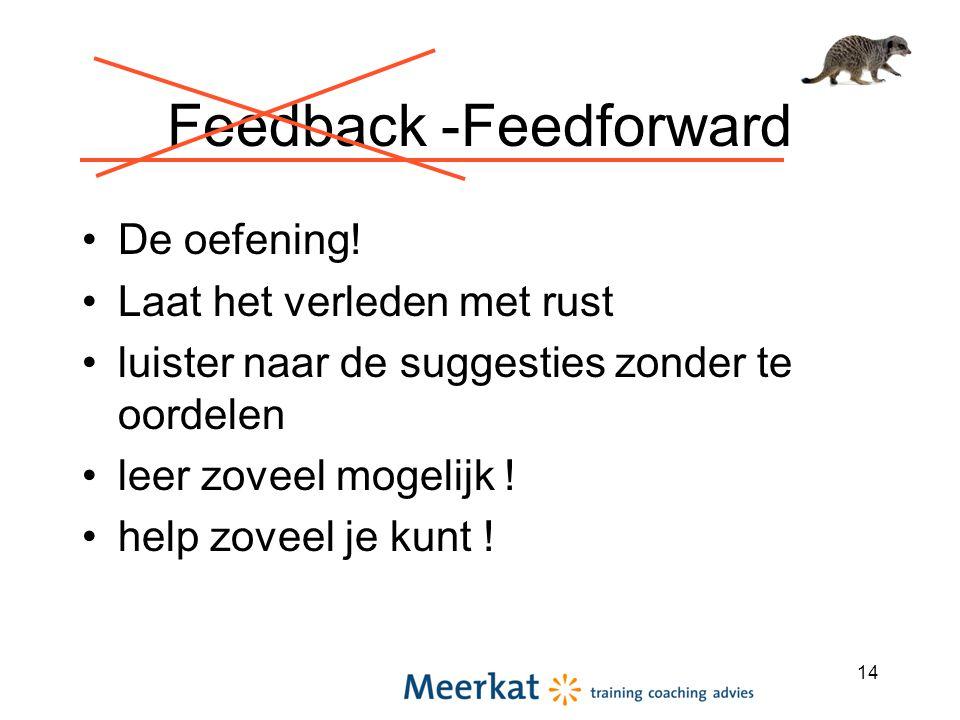 Feedback -Feedforward De oefening! Laat het verleden met rust luister naar de suggesties zonder te oordelen leer zoveel mogelijk ! help zoveel je kunt