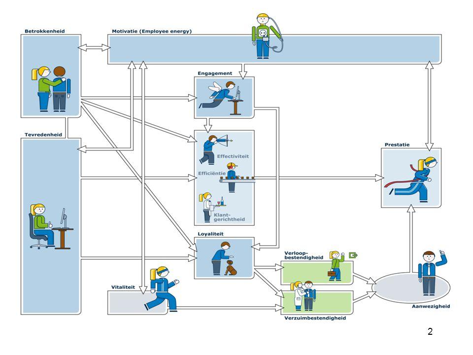 hrsc klantenperspectief interne processenperspectief het medewerkers, innovatie, kennis of leerperspectief financiële perspectief 3
