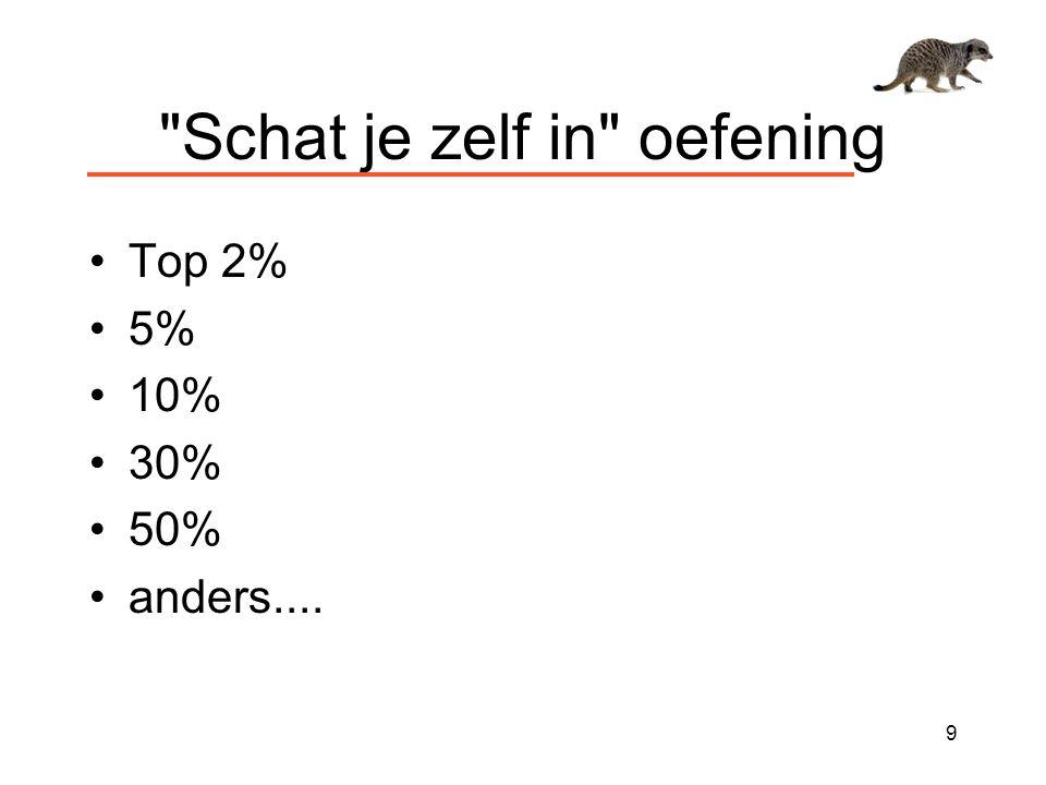 Schat je zelf in oefening Top 2% 5% 10% 30% 50% anders.... 9
