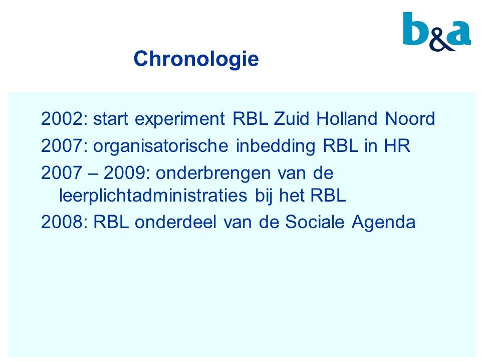 Chronologie 2002: start experiment RBL Zuid Holland Noord 2007: organisatorische inbedding RBL in HR 2007 – 2009: onderbrengen van de leerplichtadmini