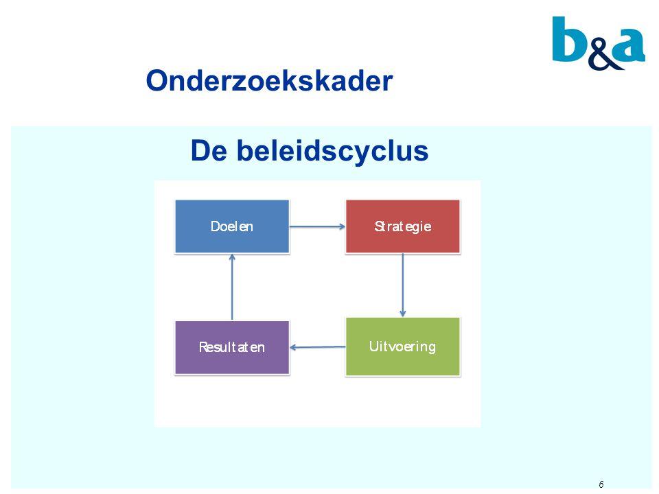 Onderzoekskader De beleidscyclus 6
