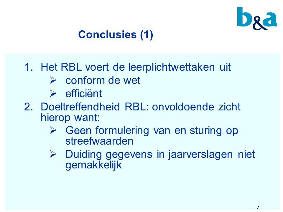 8 Conclusies (1) 1.Het RBL voert de leerplichtwettaken uit  conform de wet  efficiënt 2.Doeltreffendheid RBL: onvoldoende zicht hierop want:  Geen