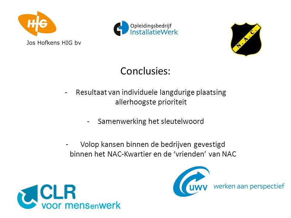 Conclusies: -Resultaat van individuele langdurige plaatsing allerhoogste prioriteit -Samenwerking het sleutelwoord -Volop kansen binnen de bedrijven gevestigd binnen het NAC-Kwartier en de 'vrienden' van NAC