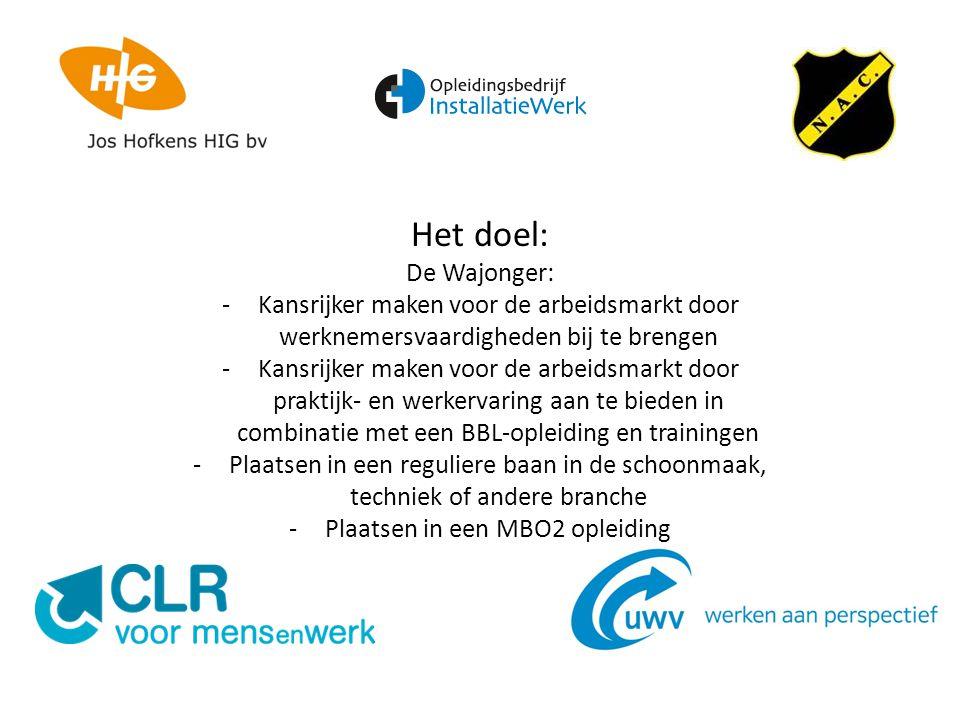 Het doel: De Wajonger: -Kansrijker maken voor de arbeidsmarkt door werknemersvaardigheden bij te brengen -Kansrijker maken voor de arbeidsmarkt door praktijk- en werkervaring aan te bieden in combinatie met een BBL-opleiding en trainingen -Plaatsen in een reguliere baan in de schoonmaak, techniek of andere branche -Plaatsen in een MBO2 opleiding
