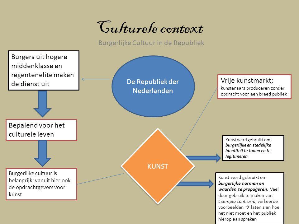 Culturele context Burgerlijke Cultuur in de Republiek Burgers uit hogere middenklasse en regentenelite maken de dienst uit De Republiek der Nederlande