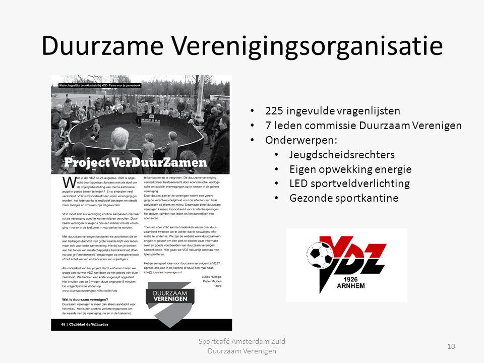 Duurzame Verenigingsorganisatie Sportcafé Amsterdam Zuid Duurzaam Verenigen 10 225 ingevulde vragenlijsten 7 leden commissie Duurzaam Verenigen Onderw