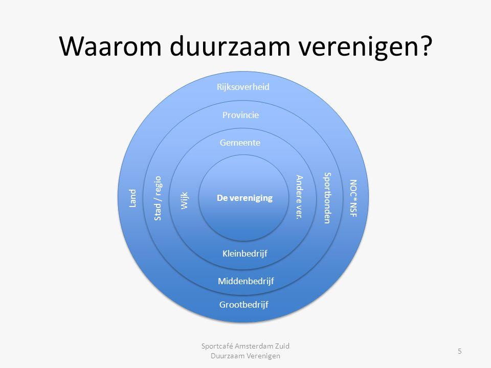 Waarom duurzaam verenigen? Sportcafé Amsterdam Zuid Duurzaam Verenigen 5 Rijksoverheid Provincie Gemeente Andere ver. Sportbonden NOC*NSF Kleinbedrijf