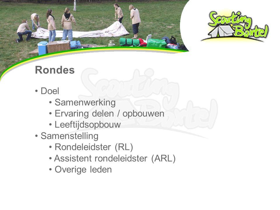Rondes Doel Samenwerking Ervaring delen / opbouwen Leeftijdsopbouw Samenstelling Rondeleidster (RL) Assistent rondeleidster (ARL) Overige leden