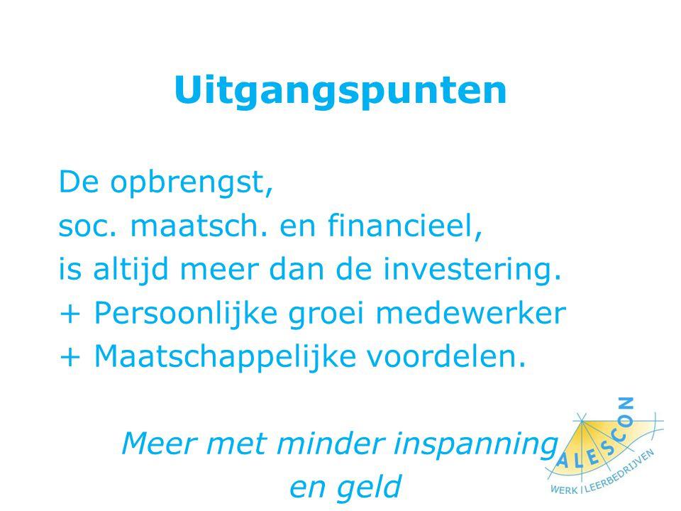Uitgangspunten De opbrengst, soc. maatsch. en financieel, is altijd meer dan de investering. + Persoonlijke groei medewerker + Maatschappelijke voorde