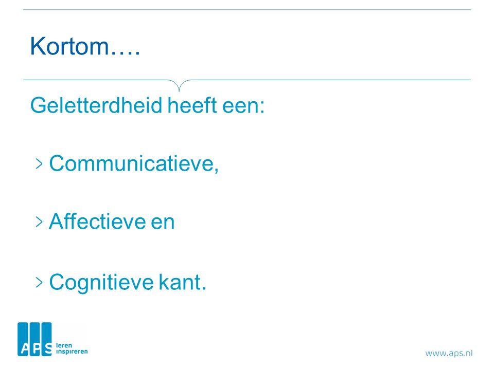 Kortom…. Geletterdheid heeft een: Communicatieve, Affectieve en Cognitieve kant.