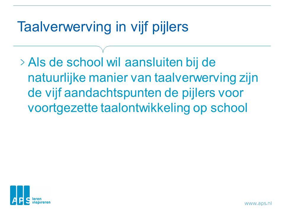Taalverwerving in vijf pijlers Als de school wil aansluiten bij de natuurlijke manier van taalverwerving zijn de vijf aandachtspunten de pijlers voor