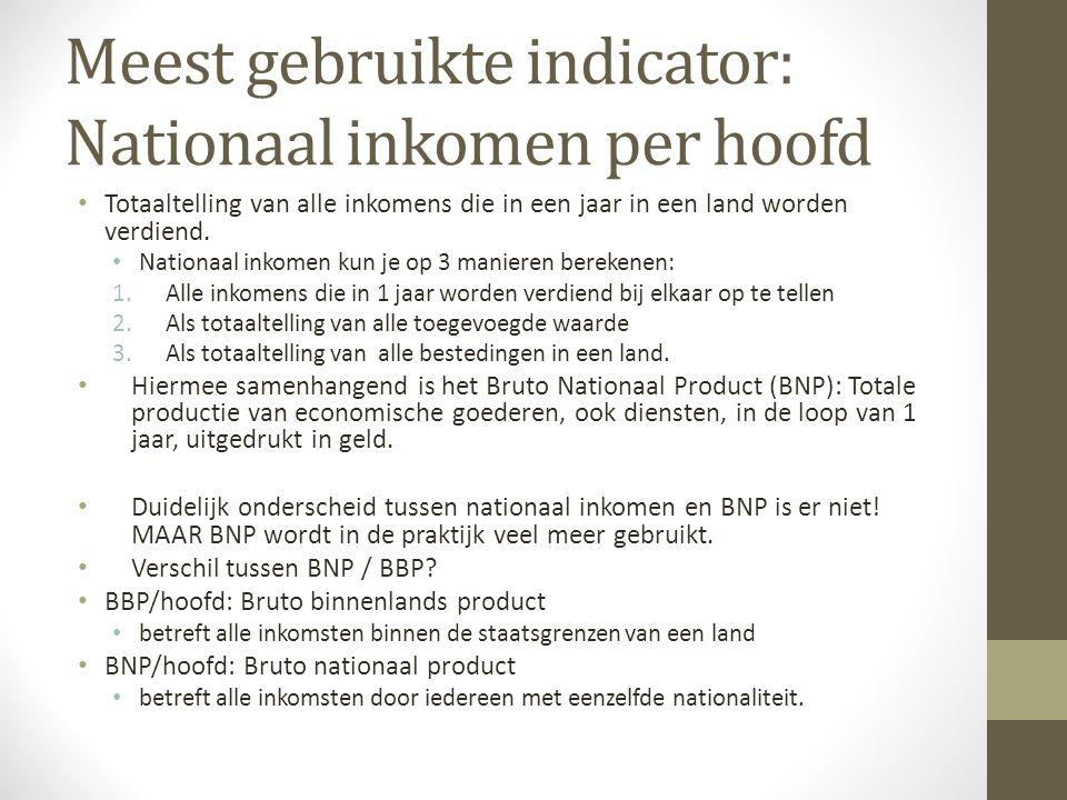 Meest gebruikte indicator: Nationaal inkomen per hoofd Totaaltelling van alle inkomens die in een jaar in een land worden verdiend. Nationaal inkomen