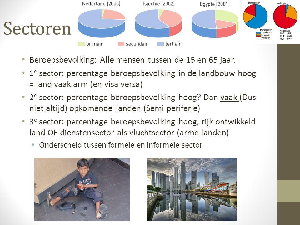 Sectoren Beroepsbevolking: Alle mensen tussen de 15 en 65 jaar. 1 e sector: percentage beroepsbevolking in de landbouw hoog = land vaak arm (en visa v