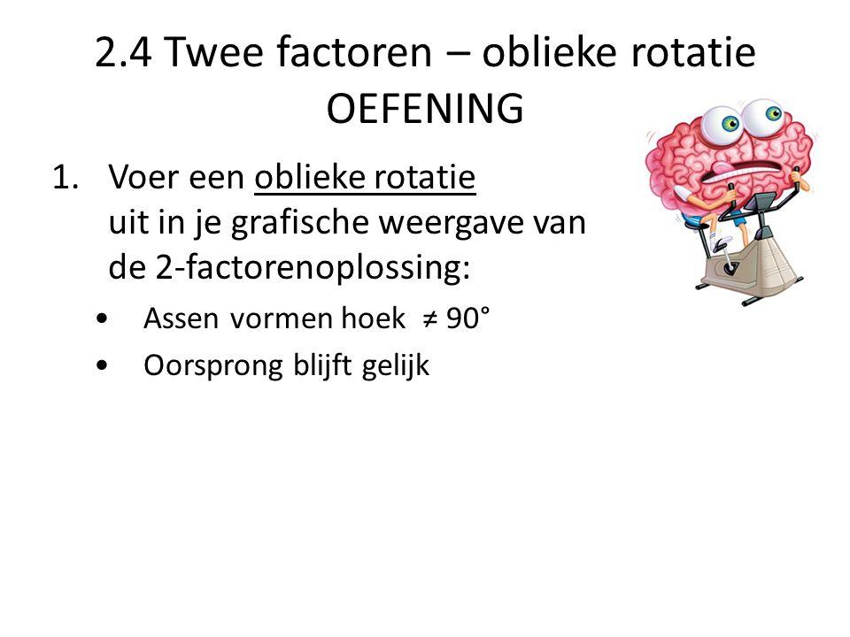 2.4 Twee factoren – oblieke rotatie OEFENING 1.Voer een oblieke rotatie uit in je grafische weergave van de 2-factorenoplossing: Assen vormen hoek ≠ 9