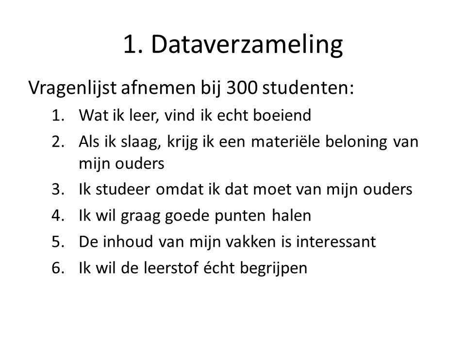 1. Dataverzameling Vragenlijst afnemen bij 300 studenten: 1.Wat ik leer, vind ik echt boeiend 2.Als ik slaag, krijg ik een materiële beloning van mijn