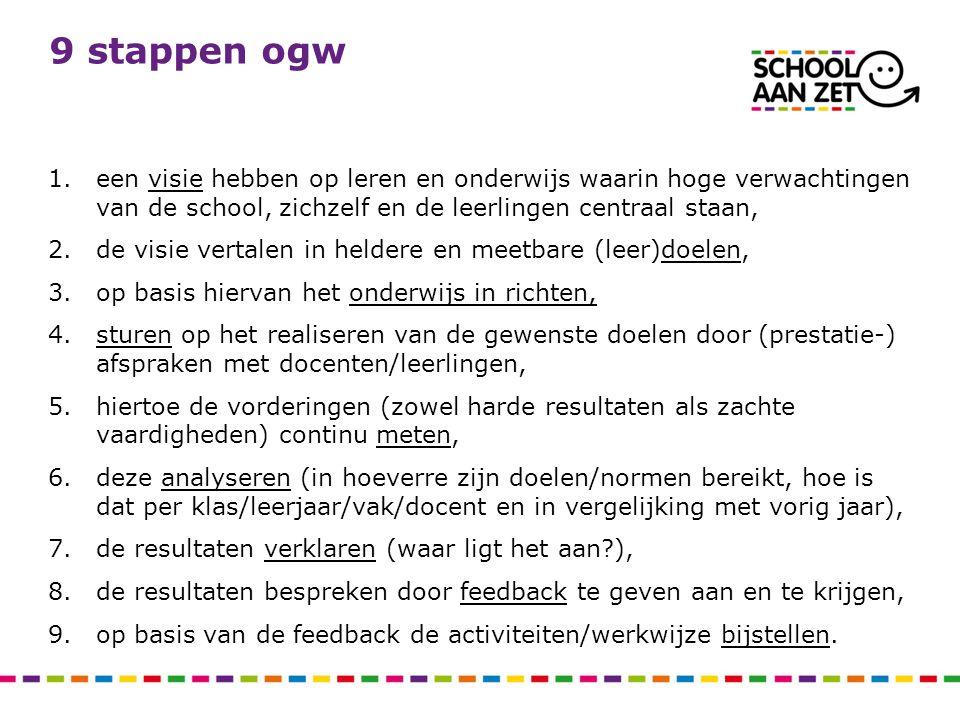 9 stappen ogw 1.een visie hebben op leren en onderwijs waarin hoge verwachtingen van de school, zichzelf en de leerlingen centraal staan, 2.de visie v