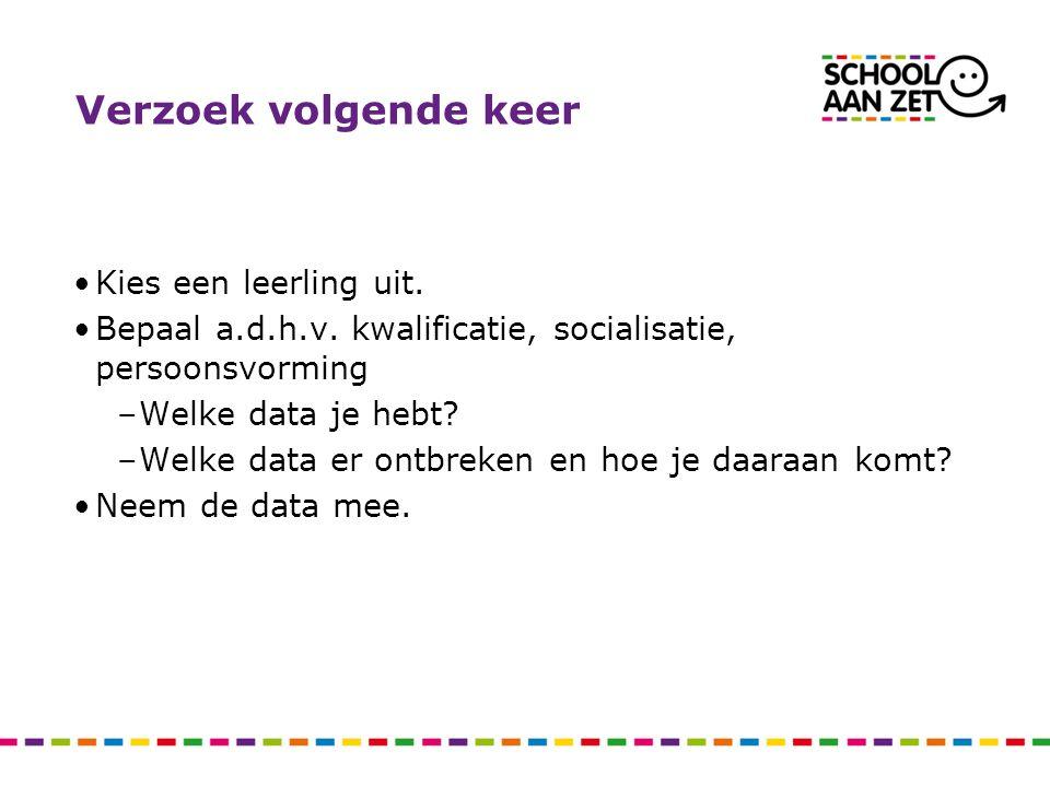 Verzoek volgende keer Kies een leerling uit. Bepaal a.d.h.v. kwalificatie, socialisatie, persoonsvorming –Welke data je hebt? –Welke data er ontbreken