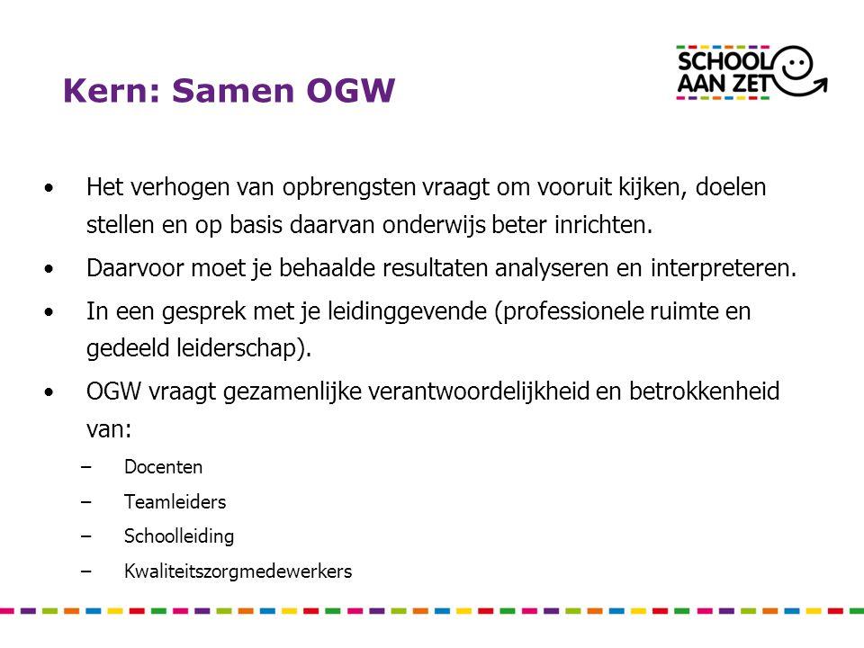 Kern: Samen OGW Het verhogen van opbrengsten vraagt om vooruit kijken, doelen stellen en op basis daarvan onderwijs beter inrichten. Daarvoor moet je