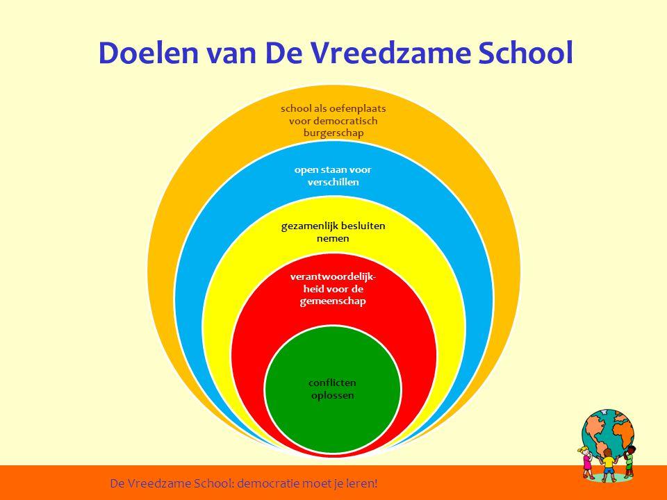 Doelen van De Vreedzame School school als oefenplaats voor democratisch burgerschap open staan voor verschillen gezamenlijk besluiten nemen verantwoordelijk- heid voor de gemeenschap conflicten oplossen De Vreedzame School: democratie moet je leren!